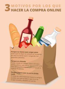Disfruta de la gastronomía de Murcia en tu mesa